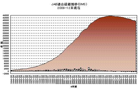 QMS_torokukigyousu