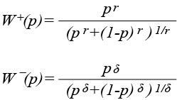 図7 確率加重関数 数式