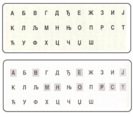 図14 キリル文字、ホルブルック氏の解決策