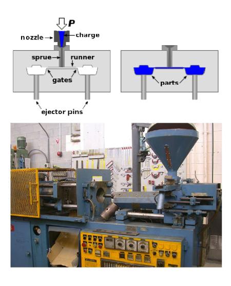 図1 射出成形機とその原理 (wikipediaより)