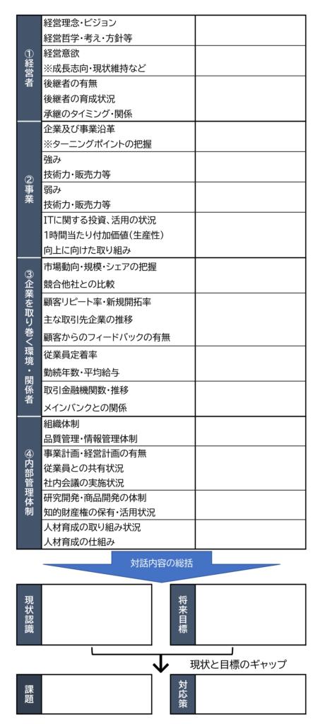 図3 財務情報分析画面
