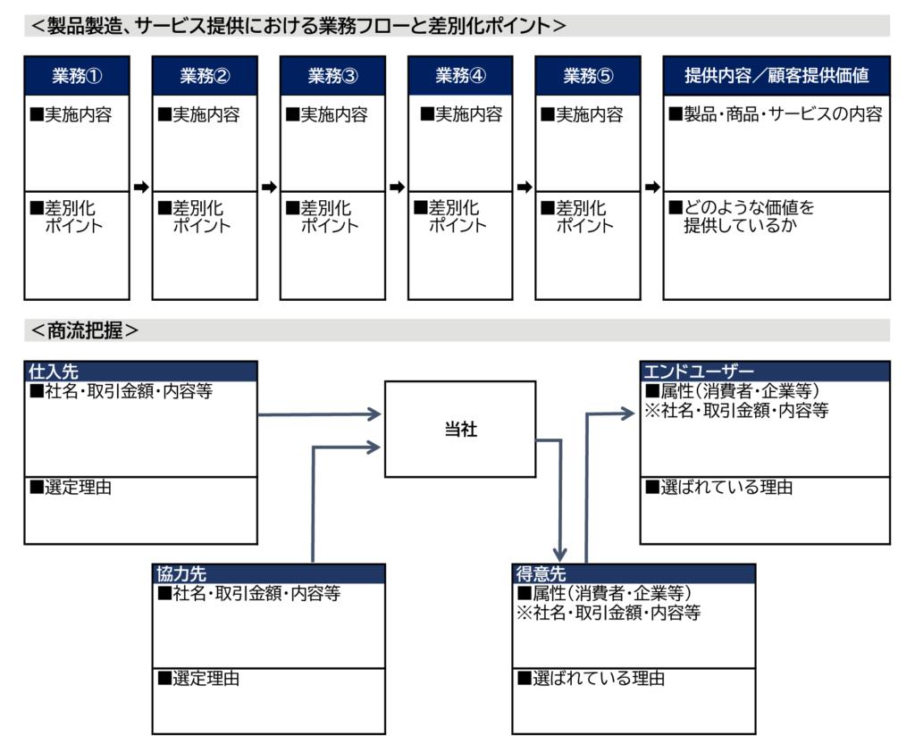 図4 非財務情報入力画面