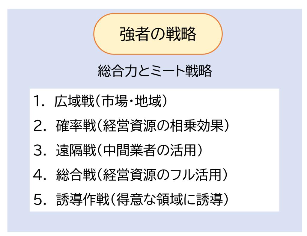 図4 強者の戦略